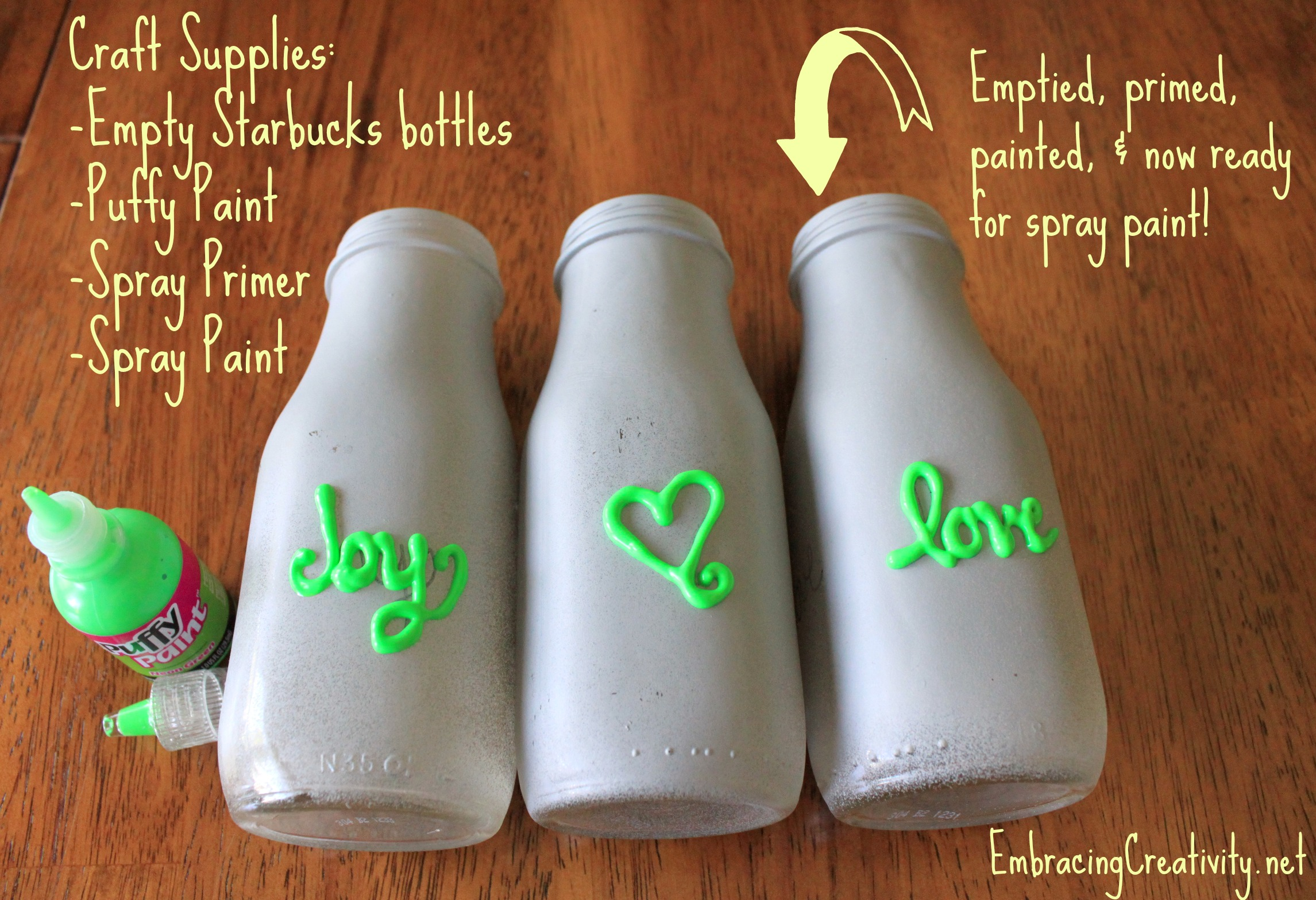 Diy paint decorated starbucks bottles embracing creativity for Diy paint